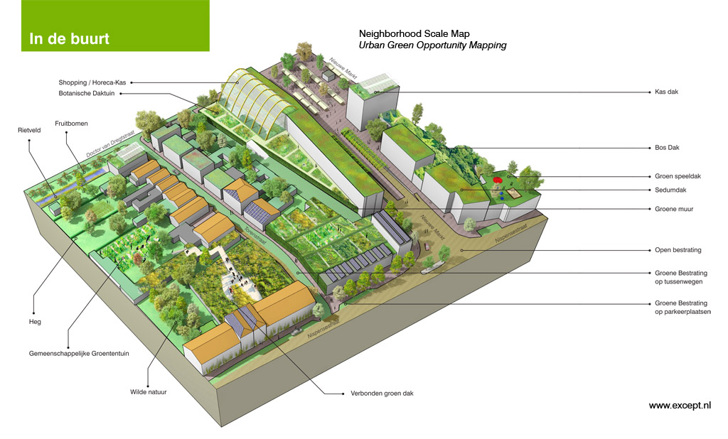 Urban Green Scan Except Sustainability Consultancy